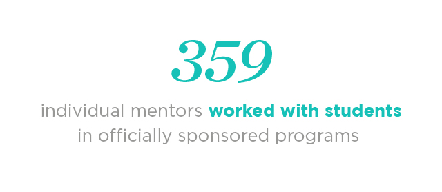 315 mentors worked with Kellogg entrepreneurship students