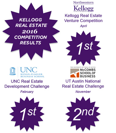 Kellogg Places 2nd (out of 19 teams) at the UT Austin National Real Estate Challenge