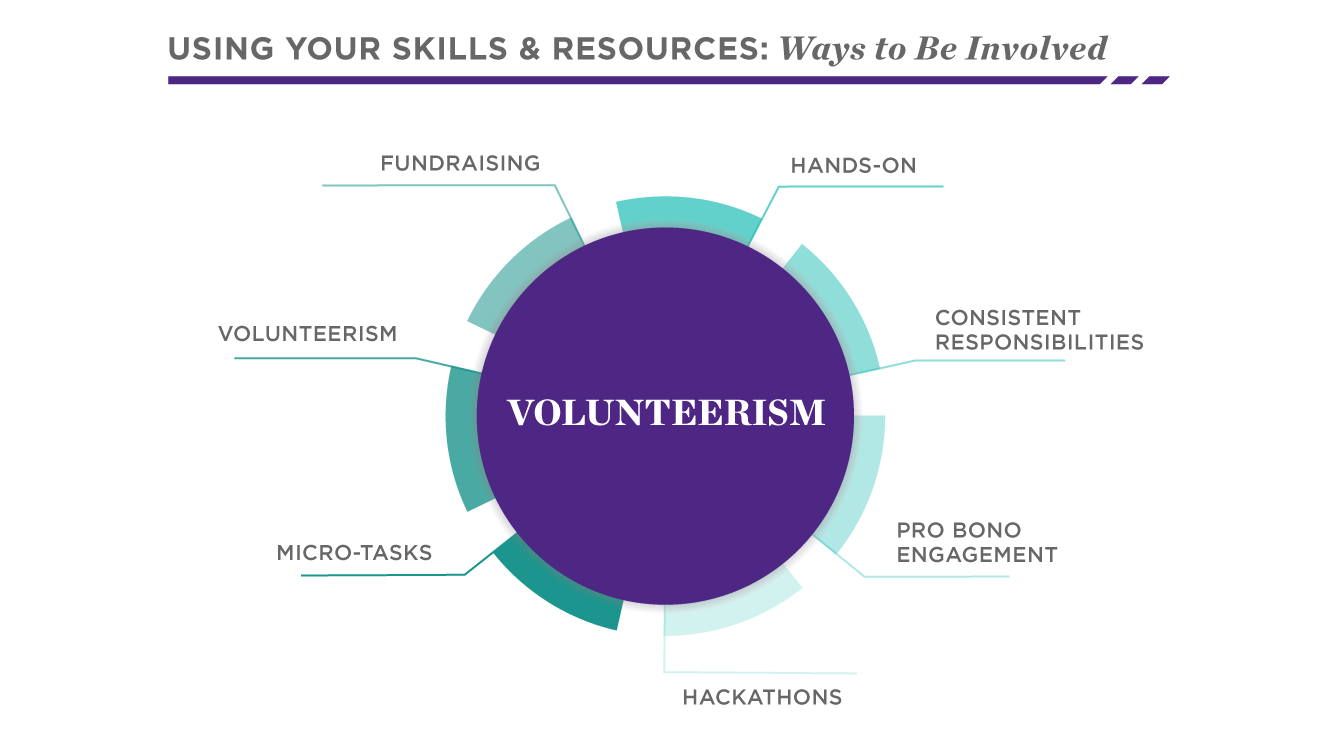 Get Involved through Volunteerism | Social Impact | Kellogg School