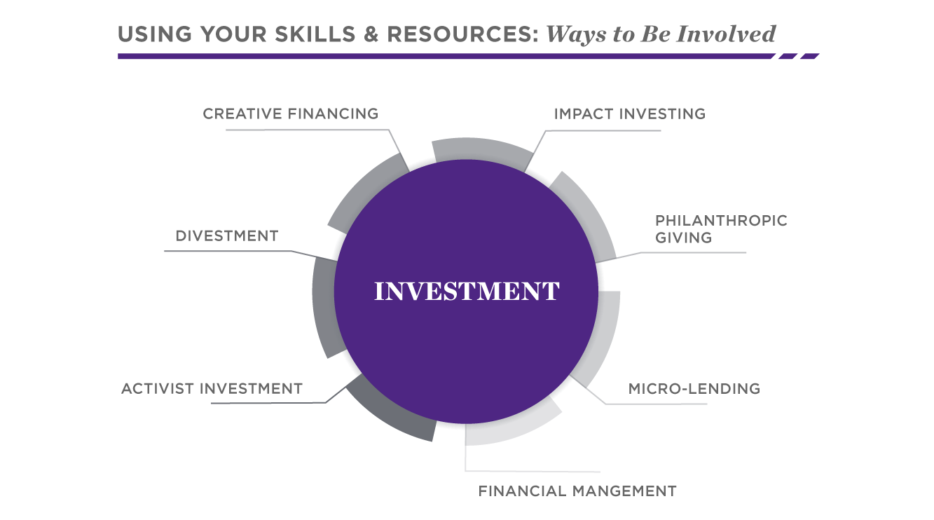 Get Involved through Investment | Social Impact | Kellogg School